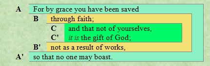 An Exposition of Ephesians 2:1-10